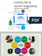 Funciones de la comunicación lingüística.pptx