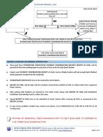20190502 NSOU Renewal STEPS for BDP Renewal
