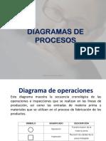 Favelsos Unidad 1 Diagrama de Procesos (1)