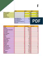 Informacion Financiera Total de Camiroaga Panaderia