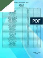 RANK LIST (1ST - 4TH QUARTER).docx