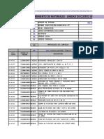 Req. Materiales Primaria Costeo - 2019 Actualizado