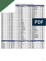 ARB Price List - 01.10.2013