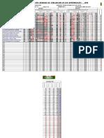 Registro AUXILIAR RP 2018 - I TRI Comun. 4to Grado