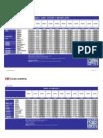 SSL Commercial Schedules.pdf