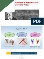 Escuelas Clasicas y Positivas Del Derecho Penal Presentacion