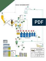 Diagrama de Flujos Proyecto Planta de Beneficio Zadith.xlsx