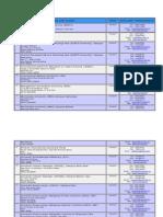 List of University