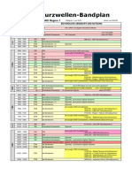Region 1 Bandplan 2Seiten Farbig Deutsch 01Juni2016