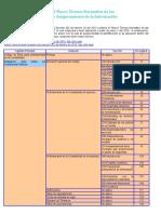 Indice Contenido Normas Internacionales de Auditoria