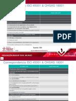 Correspondencia ISO 45001 y OHSAS 18001