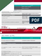 Correspondencia ISO 45001 y LEY 29783