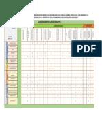 1. Matriz de Identificacion de Impactos