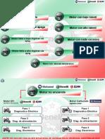 SOLUCIÓN DE PROBLEMAS BENELLI.pdf
