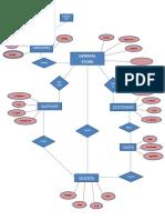 142519885 Er Diagram General Store Docx