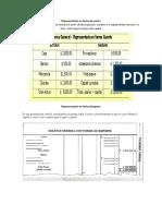 Representacion en Forma de Cuenta