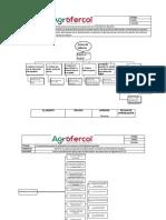 Diagrama de Fabricacion Fertilizantes Liquidos AGROFERCOL