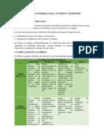 Resumen Fibras y Microfibras Para Concreto y Morteros