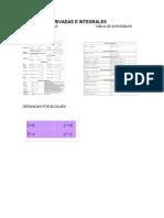 TABLAS DE DERIVADAS E INTEGRALES.docx
