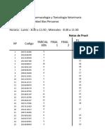 Notas Farmacologia Alas 2018-1 (Codigos)