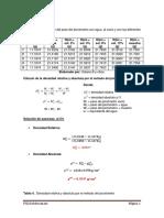 calculos picnometro