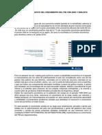 Analisis Comparativo Del Crecimiento Del Pib 1995 23 de Octubre Con Revicion
