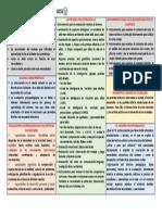 Organizador Visual La Evaluación Psicopedagogica