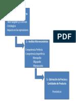Evaluación de Proyectos 2.pdf