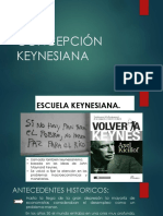 Concepción Keynesiana