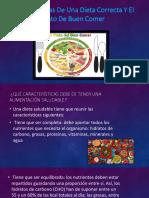Caracteristicas de Una Dieta Correcta Y El Plato