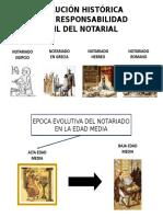 Evolución Histórica de La Responsabilidad Civil Del Notarial