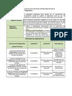 6. Formulación y Ejecución Del Plan de Recolección de La Información- Diagnóstico