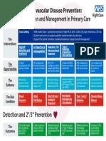 cvd-pathway.pdf