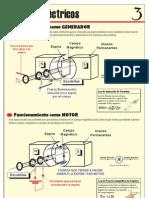 motores electricos 3