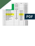 Laporan Keuangan - 29-01-2019