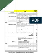 Training Agenda with Duration.doc