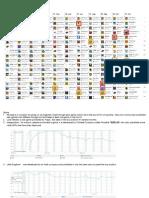 India Google Play Ranking