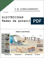Electricidad Potencia