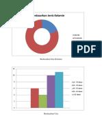 Chart Minipro