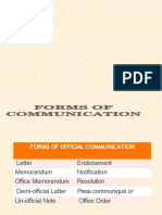 Formsofcommunication 120918113440 Phpapp01 Converted