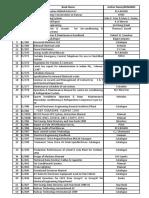 Library book1.pdf