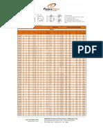 anel-elastico-din-472_famaflex_1.pdf