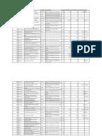 indicadores-gestion-2018.pdf