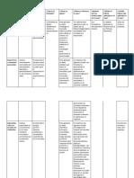 API 1 Desarrollo.docx