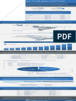 Infografico TI 2015