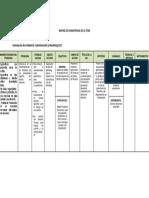 Matriz de Consistencia de La Tesis- 29marzo2017pablo Tello