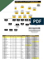 Depth Chart-TC_Roster - 6-1-19 at OTT