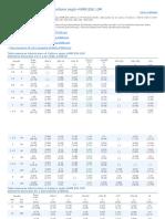 Espesor Tuberías en Acero Al Carbono Según ASME B36