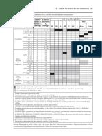 tabla de materiales.pdf