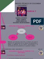 Integracion de La Familia en El Entorno